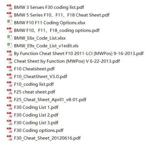 BMW Coding Cheat sheet-1