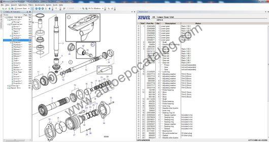 11.2020 Volvo Penta EPC6 Industrial Engines Download & Installation (9)