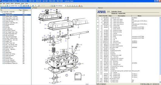 Volvo Penta EPC 6 Offline Industrial Engines Download (2)