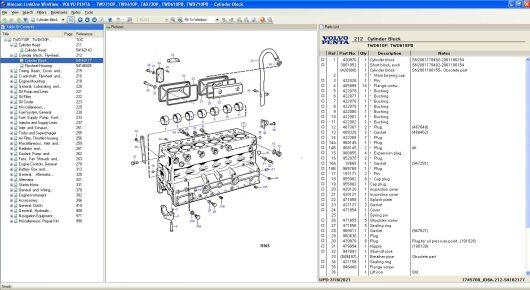 Volvo Penta EPC 6 Offline Industrial Engines Download (3)