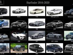 Benz StarFinder 2020