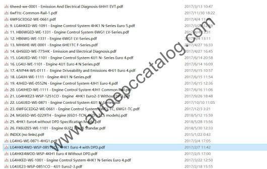 ISUZU Truck Workshop Service Repair Manual PDF Download (2)