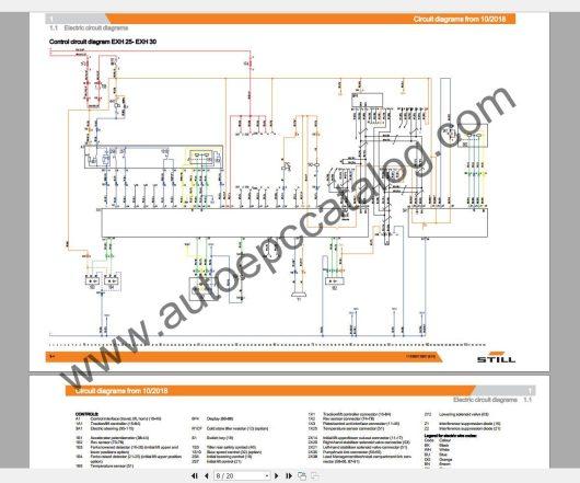 Still Steds Navigator Forklifts Download & Installation Service (8)