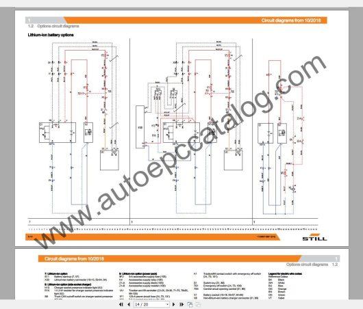 Still Steds Navigator Forklifts Download & Installation Service (9)