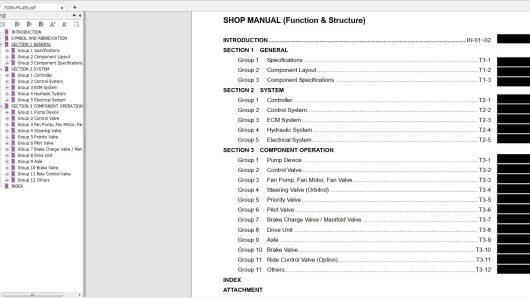 2020 Kawasaki Wheel Loader Service Parts Manual & Circuit Diagram PDF (2)