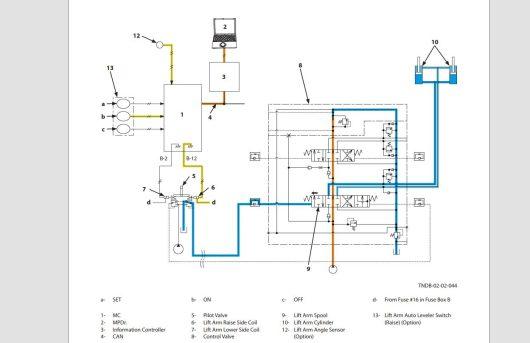 2020 Kawasaki Wheel Loader Service Parts Manual & Circuit Diagram PDF (4)