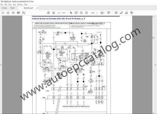 Navistar OnCommend Service Information 1Q 2020 Download Installation (2)