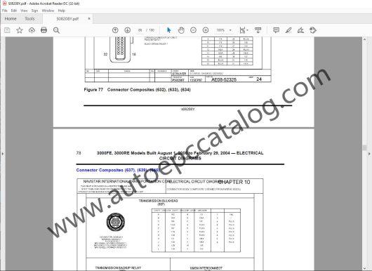 Navistar OnCommend Service Information 1Q 2020 Download Installation (3)