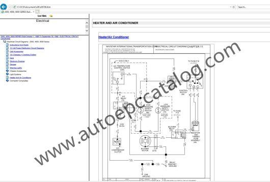 Navistar OnCommend Service Information 1Q 2020 Download Installation (5)
